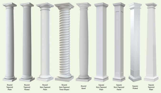Available Column Styles